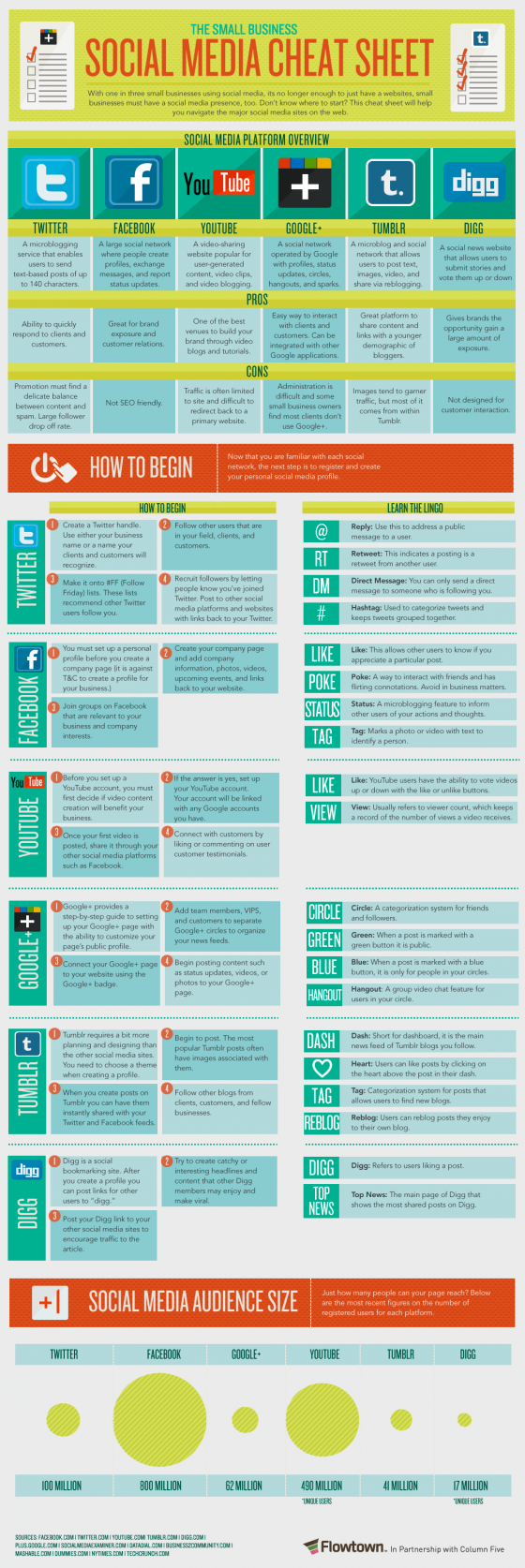 Social-Media-cheat-sheet1-560x1674