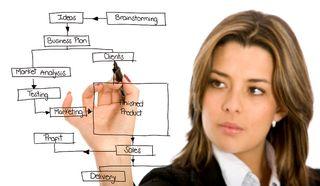 Bigstock-Business-Marketing-And-Plannin-4026273