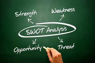 Bigstock-Hand-Writing-Swot-Analysis-Vec-125494961