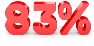 83 percent